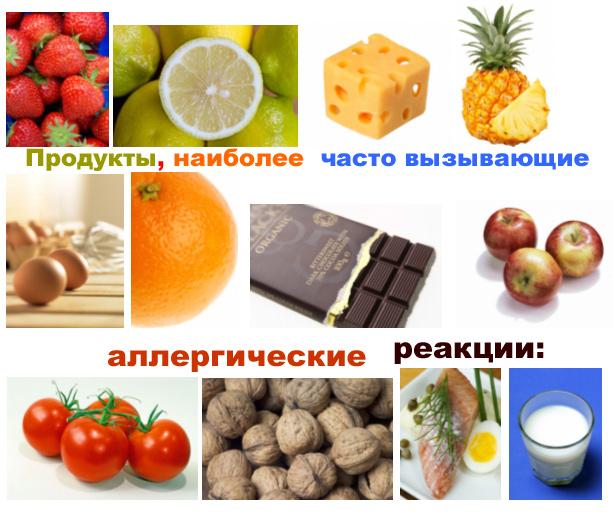 Продукты питания, провоцирующие аллергию