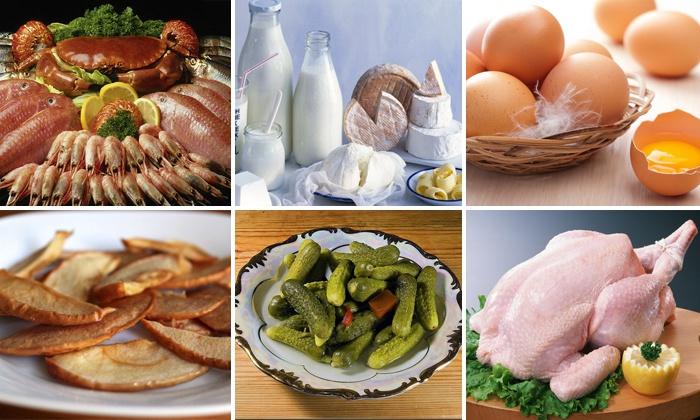 белковая диета для быстрого похудения таблица