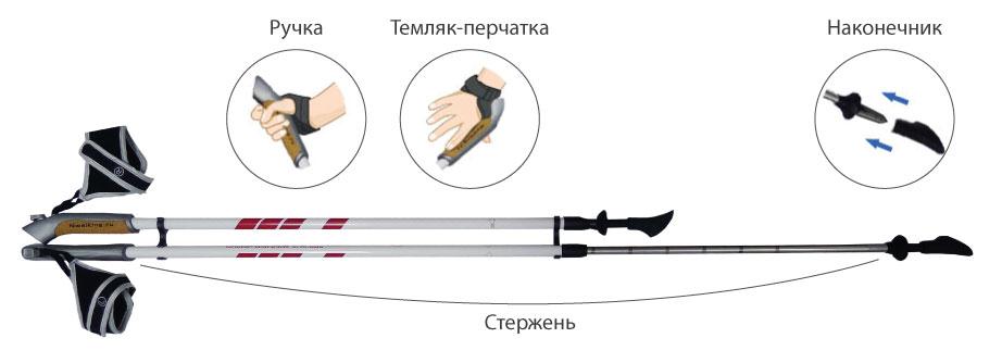 Инструкция как настроить палки перед прогулкой русская школа.