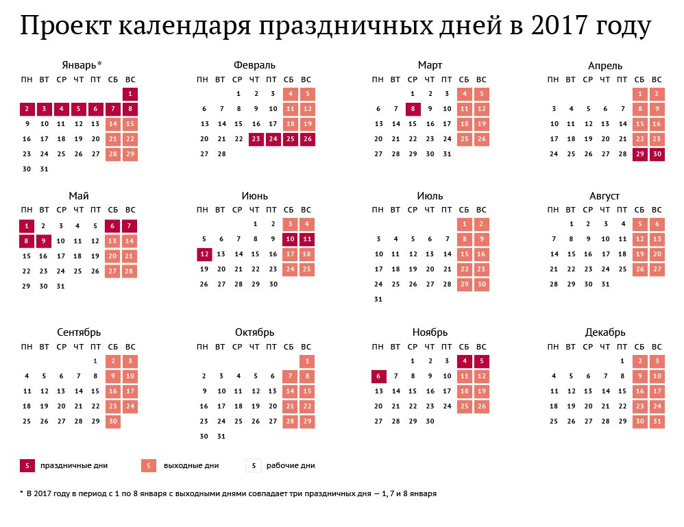 Календарь выходных и праздничных дней в 2017 году
